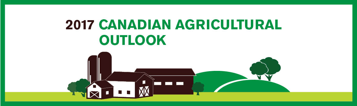 2017 Canadian Agricultural Outlook, image of farm buildings and hill with trees.