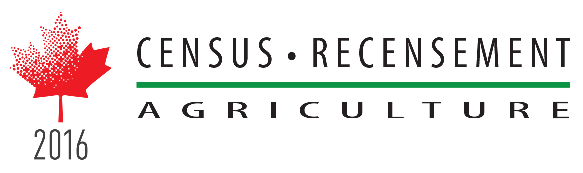 2016 Census of Agriculture logo