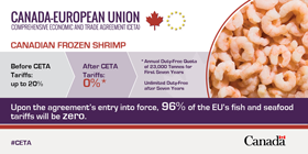 Frozen shrimp tariffs
