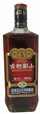Sector Trend Analysis – Spirits, wine and liqueurs in China