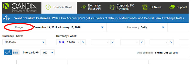 Screen capture of onada.com historical rates tab with range field selected
