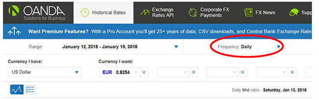 """Screen capture of OANDA historical rates, frequency menu, with the value """"daily"""" selected"""