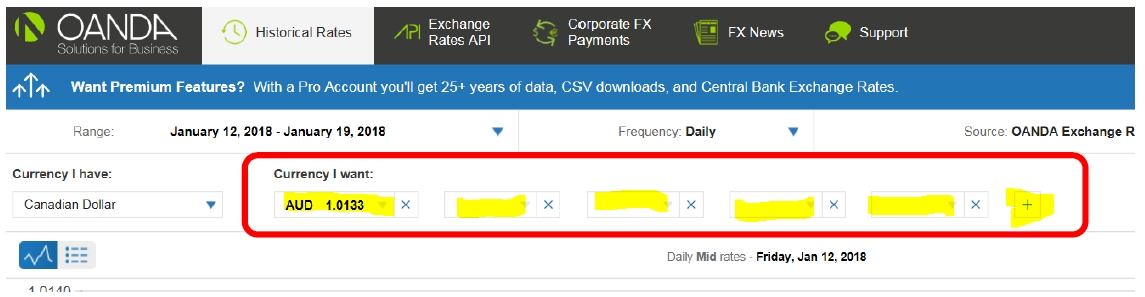 """Screen capture of OANDA historical rates with the """"currency I want"""" menu selected"""