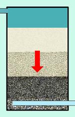 Biological Sand Filter