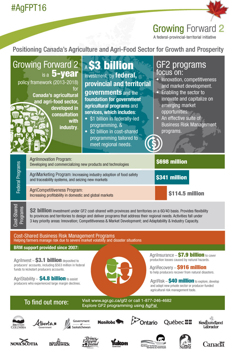 Growing Forward 2 - Agriculture Canada