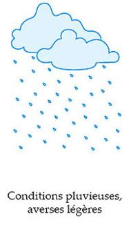 Conditions pluvieuses, averses légères