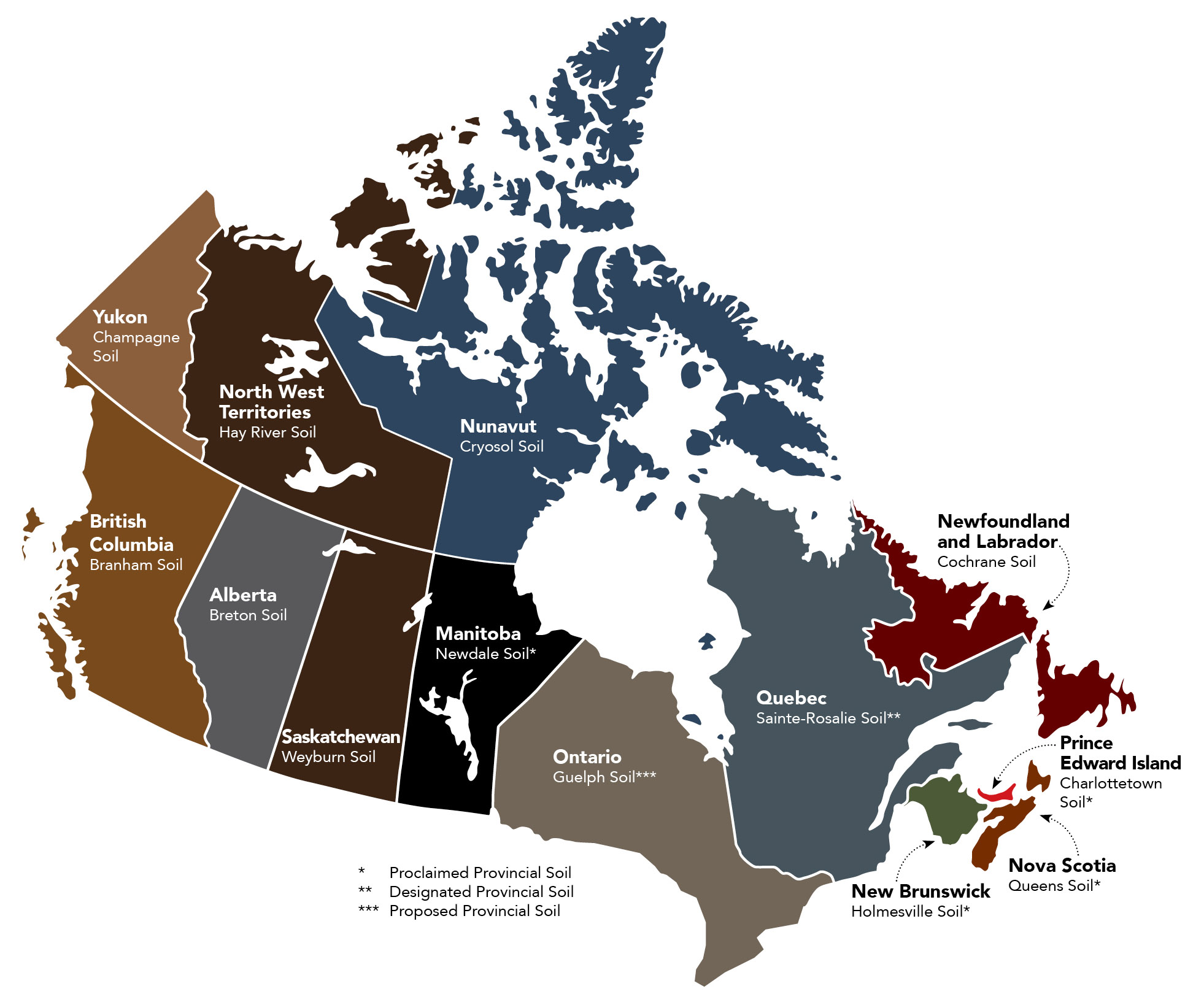 A map of Canada shows the significant agricultural soils by province/territory.